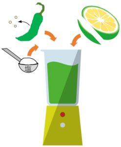 カボス胡椒の作り方