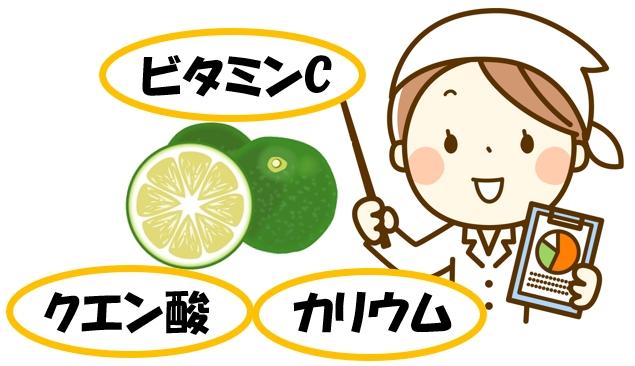 カボスの栄養素