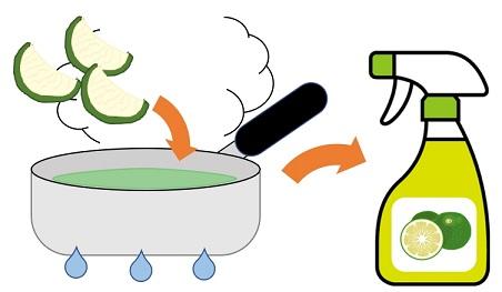 かぼすスプレーの作り方